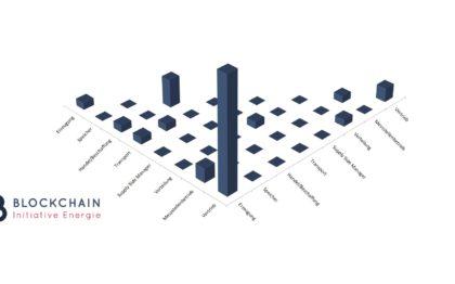 Landkarte der Blockchain